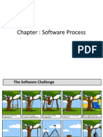 Lecture 2 Software Process & Models