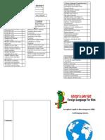 student progress report for parrots and preschool