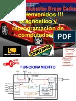 Manual de Conf. de Computadoras