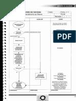 Modelo de Processo - IPGNSebrae
