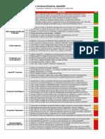 Habilidades PFC OpenERP