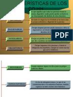 Características de Los Dd.hh