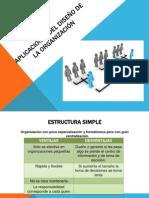 Aplicaciones Del Diseño de La Organización