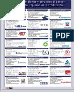 Lista de Empresas