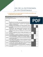 Condicion Autonomia Municipal Guatemala