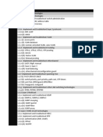 Dynamic CCIE Blueprint