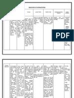 Approachestoteachingwriting Final 110105021559 Phpapp02