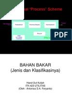 2- Hand Out UTILITAS - Bahan Bakar