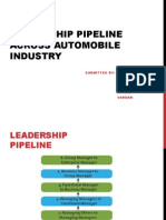 Leadership Pipeline Across Automobile Industry (2)
