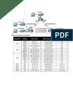 Practica 5 de Laboratorio (RIPv2)