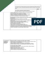 Planificación Anual Cs. Sociales 3º Año