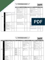 Jadual Pra Pendaftaran Jan. 2015