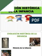 Evolución Histórica de La Infancia-2014