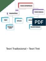 Teori Tradiosional – Teori Tret