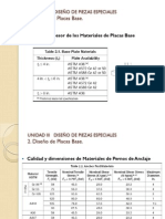 Clases Placa Base 2014