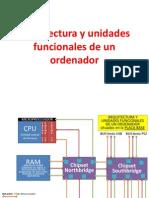 Arquitectura y Unidades Funcionales de Un Ordenador
