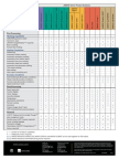 12.0 ANSYS Capabilities Chart
