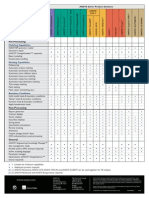 12.0 ANSYS Capabilities Chart