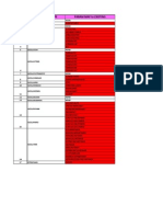 Database Inconsistency Check Rehoming PE005G_21June