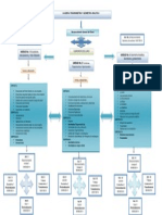 Mapa_Conceptual_Act.2 ALGEBRA, TRIGONOMETRIA Y GEOMETRIA ANALITICA.docx
