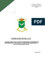 Residencias Militares Actualizadas Marzo 2013.
