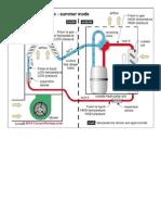 Airconditioner Schematic