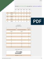 جدول التحويل مقياس Awg , Mm2