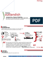 Automotive industry future outlook