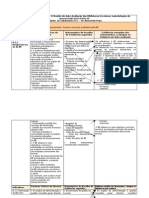 Tabela D.1