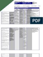 Formato de Planeación por Proyectos. Sexto grado