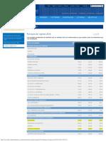 Puntajes de ingreso 2014 - Universidad de Chile.pdf