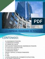 02-La Empresa-diagrama de Posicion