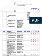 Tematica Autorizare Anre 2014 Electricieni