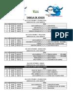 Copas Nupec 2014