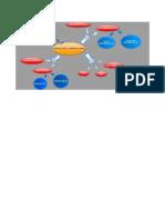 mapa complejidad