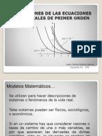 1_Modelos en Gral EE DD Juan C Molina G