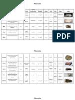 Minerales Lista