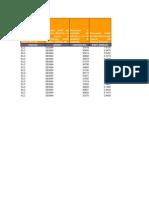 Indicadores SAIFI-SAIDI mensuales SE Tarma-Chanchamayo 2012-2013.xls