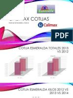 Calimax Cotijas 2013 vs 2012