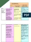 30 Novembro - Tabela D3
