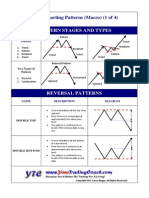 YTC Charting Patterns Poster