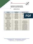 ASTMD6751_EN14214