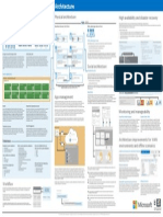 SharePoint Server 2013 Architecture Overview