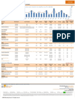 Syndicated Loan Report