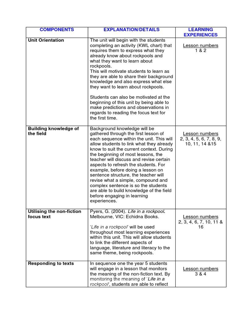 uniut overview table | Psychology & Cognitive Science ...