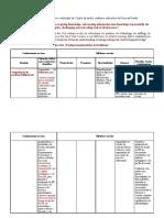 Sessão 1 Tabela-matriz_-_novo_curso