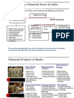 Banking Industry INDIAN Ppt