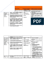 tabela D3