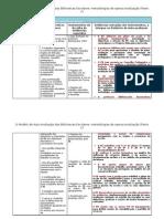 Sessao_5_-_MAABE_-_Metodologias_de_operacionalizacao_II_