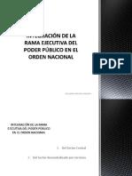 Integración de La Rama Ejecutiva Del Poder Público